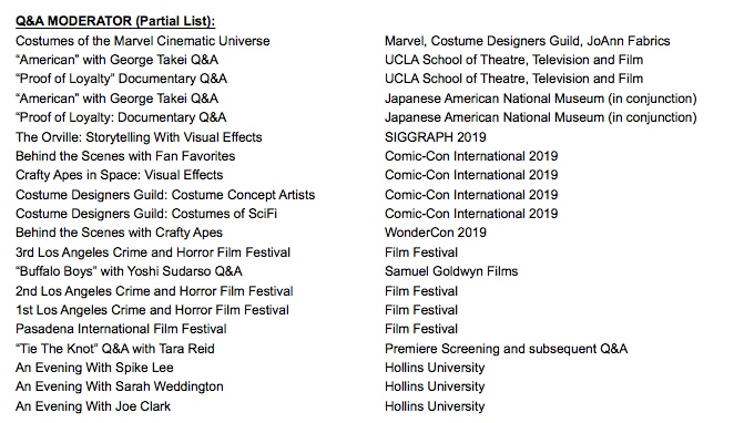 Zoe Hewitt's resume